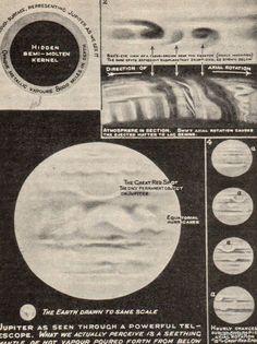 1908 View of Jupiter