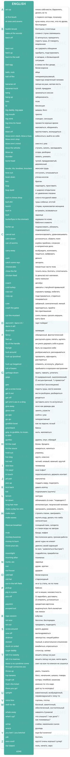 Mostly Russian Vocabulary 9