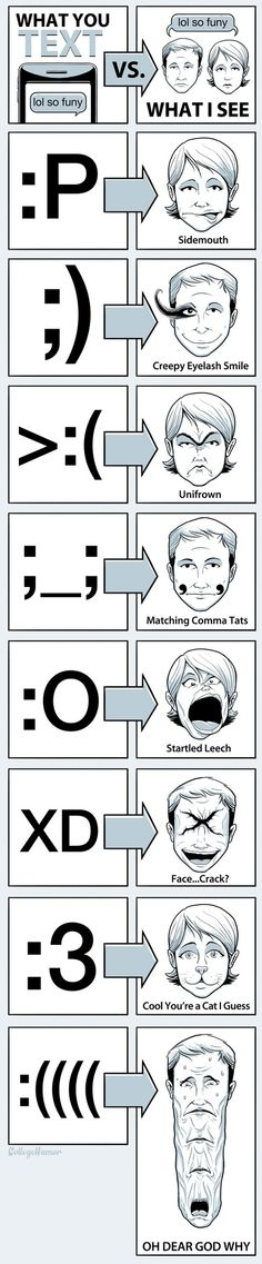 "Humorous texting infographic displaying the common emoticons and the faces that they would match up with. It is successful in conveying the extremities and triteness of the digital faces since the ""human"" faces are so distorted and comical. I think it could be enhanced by color. The format works well as it is simple and leaves out any confusion as to which faces is being compared."