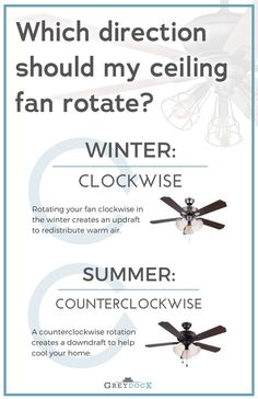 Ceiling fan direction tips n tricks pinterest ceiling fan ceiling fans make hot summers much more comfortable thanks to their cooling capabilities but many people write them off in the cooler months aloadofball Images