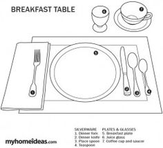 Breakfast, lunch and dinner table settings (illustrations and photos included) LOVE