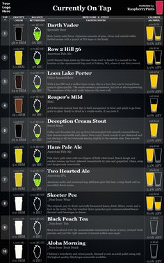 Really love this and want to make this happen on my kegerator. I also want to accurately gauge the amount of beer in each keg. I wouldn't mind a temp./humidity gauge too. RaspberryPints