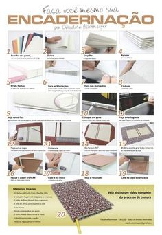 Tut : Book binding tutorial infographic and accompanying video. Looks like a good way for me to do mine! Notebook Diy, Handmade Notebook, Handmade Books, Book Crafts, Diy And Crafts, Diy Paper, Paper Crafts, Bookbinding Tutorial, Smash Book