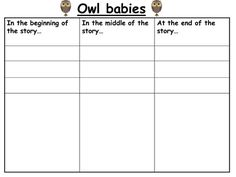 Owl babies sequencing.ppt Owl Babies, Baby Owls, Teaching Resources, Teaching Ideas, Talk 4 Writing, Albums, Kindergarten, Preschool, English