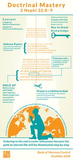 Doctrinal Mastery 2 Nephi 32:8-9 Infographic by Book of Mormon Central