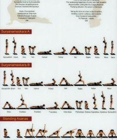 notes on ashtanga yoga practice  ashtanga vinyasa yoga