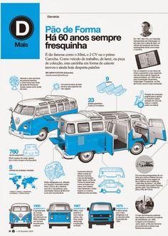 Volkswagen – One Stop Classic Car News & Tips Bus Camper, Class B Camper Van, Kombi Motorhome, Camper Van Life, Volkswagen Bus, Kombi Clipper, Carros Vw, T2 T3, Kombi Home