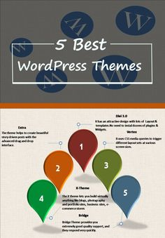 5 best wordpress themes to your blog