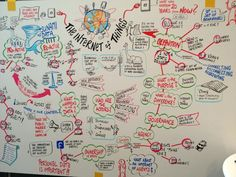 mindmap - what it takes to raise one boy with special needs What It Takes, What Is Like, Mom Show, Primary Care Physician, Cerebral Palsy, Special Needs Kids, Special People, Medical History, Tough Times