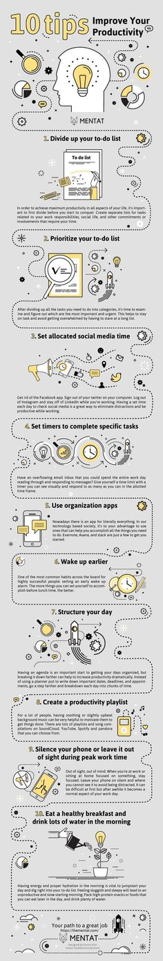 Put together by Mentat, the following infographic offers 10 tips to help you improve your productivity. It encourages you to divide up your to-do-list, set allocated time for social media, structur…