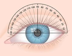 Astigmatism is expressed in prescriptions using meridians of the eye Engels stukje, heel interessant Dry Eyes Causes, Eye Anatomy, Eye Facts, Eye Damage, Eye Treatment, Eyes Problems, Eye Doctor, Retail Design, Health Care