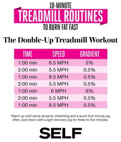 10-Minute Treadmill Routines to Burn Fat Fast - SELF