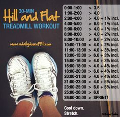 A Daily Dose of Fit: Workout Week: 30-Minute Hill and Flat #Treadmill Workout