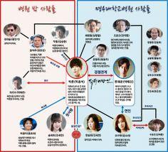 '닥터 이방인' 제작진, 친절한 인물관계도 공개 눈길