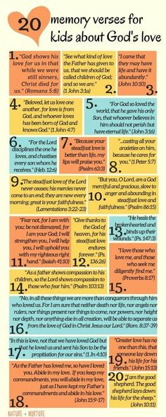 Children's Bible Verses About God's Love (with FREE printable!) The Bible contains many examples of God's love, but this list compiles the best memory verses for kids. Help your child understand God's love better!Verse Verse may refer to: Family Bible Study, Bible Study For Kids, Bible Lessons For Kids, Children's Bible Study, Kids Bible Studies, Learn The Bible, Memory Verses For Kids, Scriptures For Kids, Best Children's Bible