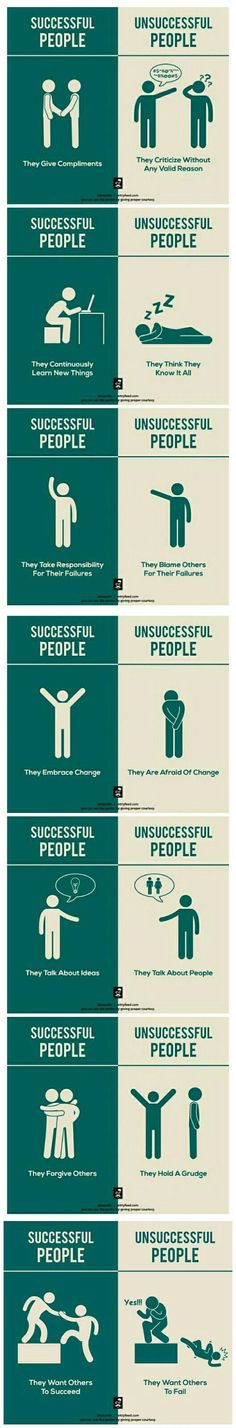 I would change some of the wording but what a great thing to help teach the difference between successful and unsuccessful people.