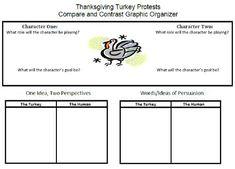 Thanksgiving Turkey Protest - persuasive writing ideas