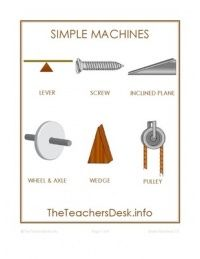 1000+ images about Science: simple machines on Pinterest | Simple ...