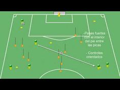 ejercicio de técnica de pase: paredes y coordinación para fútbol base - YouTube Soccer Training Drills, Football Drills, Soccer Coaching, Hockey, Positive Vibes, Base, Youtube, Sport, Videos