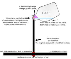 How to Make a Gravity Defying Bottle Cake