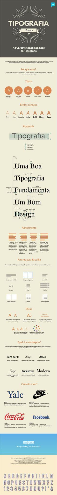 [Infográfico] O Básico da Tipografia para Não Designers