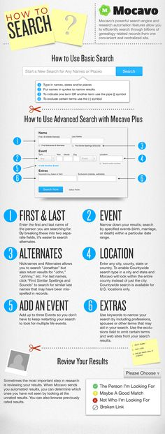 We'd like you to get the most out of your search! This infographic should help you.