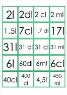 memorie inhoudsmaten Fractions, Periodic Table, Education, Math, School, Kids, Young Children, Periodic Table Chart, Boys