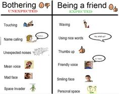 This simple one page poster is a T- chart showing what constitutes being a friend versus bothering someone.  It can be used as a teaching tool, as a classroom reminder on a bulletin board, or as a pre-correct for a student on the side of their desk.  The t-chart has pictures along with words for those visual learners.