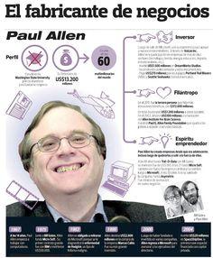 Paul Allen: el fabricante de negocios #infografia