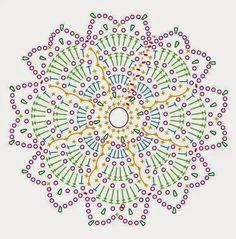 Lunamon Design: Å hekle etter diagram - To crochet using a chart