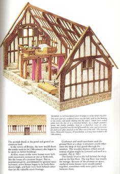 BritishArchitectureBook - Medieval