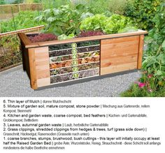 Backfriendly raised bed for hobby gardeners! is part of Vegetable garden - Garden Boxes, Vegetable Garden, Decorative Garden Fencing, Raised Bed Garden Design, Garden Structures, Diy Garden Decor, Raised Beds, Garden Projects, Outdoor Gardens