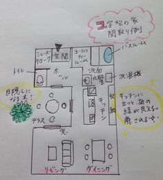 コの字型の家の間取りアイデア House Plans, House Design, How To Plan, Interior, Homes, Drawing, Home Decor, Houses, Decoration Home