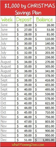 26-Week / Extra $1,000 by Christmas Savings Plan - Start with $26, End with $1,000 to Buy Christmas Gifts! -