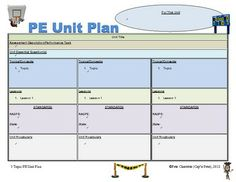 PE UNIT PLAN TEMPLATE - 5 MULTI-TOPIC PLANNING GUIDES - TeachersPayTeachers.com
