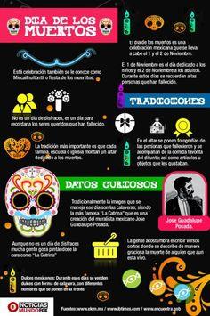 Día de los muertos infografía