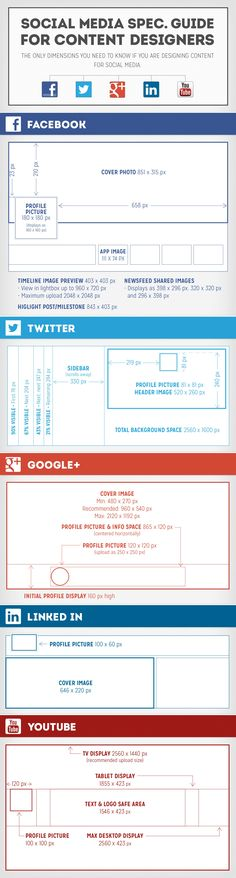 Social Media Image Size Guide [INFOGRAPHIC]