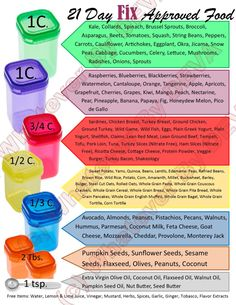 21 Day Fix Shopping List by WhateverByDEVA on Etsy
