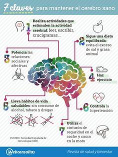 500 La Salud Ideas In 2020 Health Health Unit Infographic Health