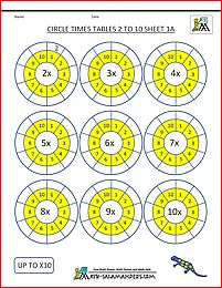 times tables 2 to 10 up to x10 sheet 1