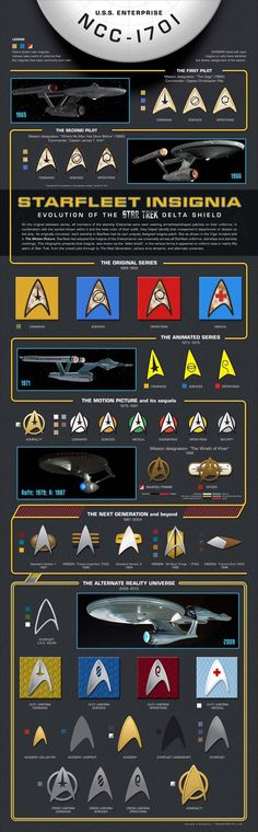 Starfleet Insignia: Evolution of the Star Trek Delta Shield Infographic. Pretty … Starfleet Insignia: Evolution of the Star Trek Delta Shield Infographic. Pretty cool to look at from a design perspective Science Fiction, Stargate, Deep Space Nine, Cinema Tv, Geeks, Starship Enterprise, Star Trek Ships, Star Trek Universe, Star Trek Tos