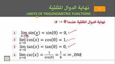 حساب التفاضل والتكامل - الوحدة 3 : نهاية الدوال المثلثية - 1 - Trigonometric http://ift.tt/2snbtiy