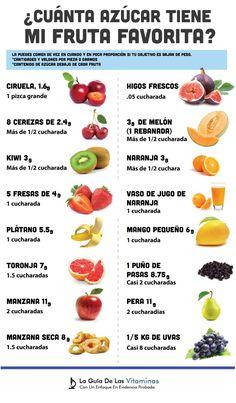 Para bajar de peso en tres días es necesario seguir un régimen de alimentación, que consista en una desintoxicación profunda del organismo, elegir...