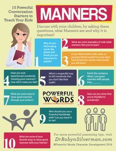 10 POWerful Conversation Startes.