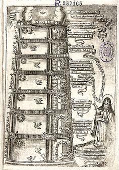"""Les Demeures Château Intérieur de l'Âme Thérèse d'Avila couverture du livre de Juan de Rojas """"Verdad Vestida"""" Oeuvre allégorique agrémentée des enseignements de la Nuit Obscure de St. J. de la Croix"""