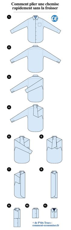 Fasion tips. There are some basic guidelines in the Fasion Tipps. Es gibt einige grundlegende Richtlinien in der Mode, die Ihnen helfen können – Tipps und Hacks Fasion tips. There are some basic guidelines in fashion that can help you – tips and hacks - Clothing Hacks, Men's Clothing, Useful Life Hacks, Men Style Tips, Style Ideas, Men Tips, Style Men, Business Travel, Diy Clothes