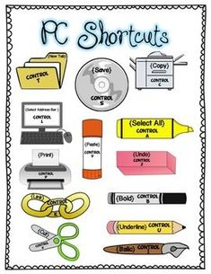 Teaching Technology - PC Keyboard Shortcuts I have not thought about teaching shortcuts but maybe my 3rd graders could do it and like it? This visual would greatly help!