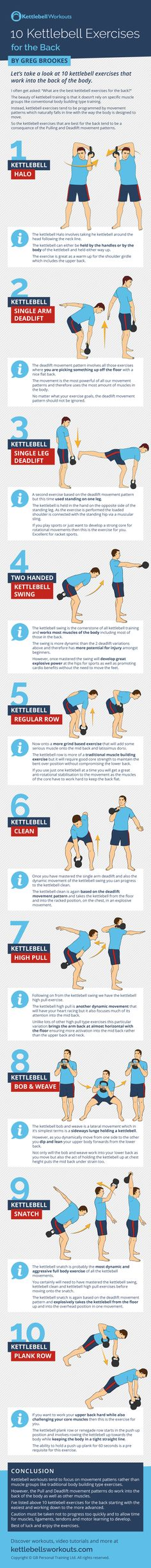 10 Kettlebell Exercises for the Back Are you looking to exercise the back of your body with a kettlebell? If so then these 10 kettlebell exercise are for you. Kettlebell Back Exercises, Kettlebell Circuit, Kettlebell Training, Kettlebell Swings, Circuit Training, Workout Exercises, Mental Training, Strength Training, Hiit Abs