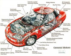 you are displaying auto parts names all cars diagrams, automobile charts, online…