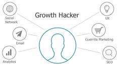 The Inbound Growth Hacking Bible
